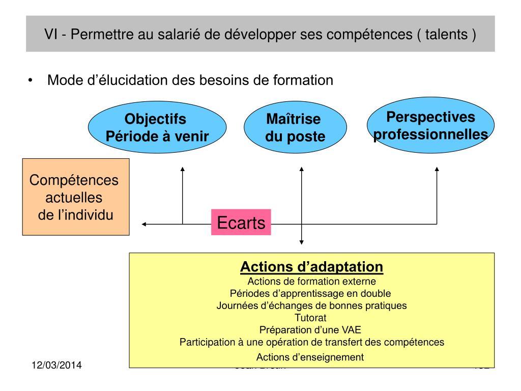 VI - Permettre au salarié de développer ses compétences ( talents )