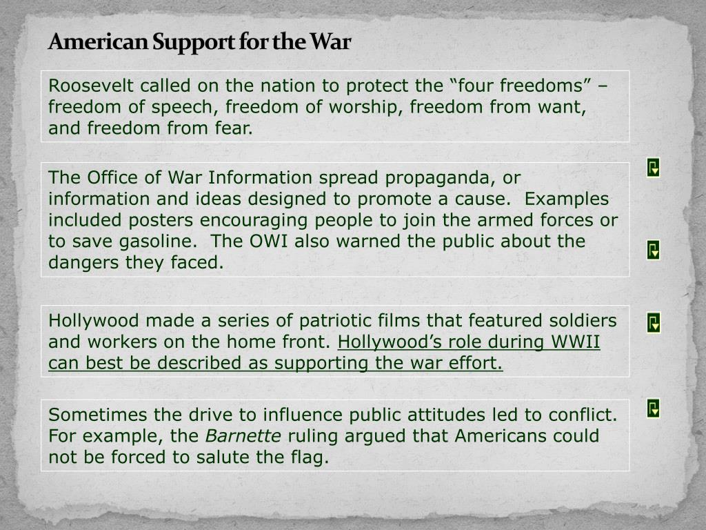 American Support for the War