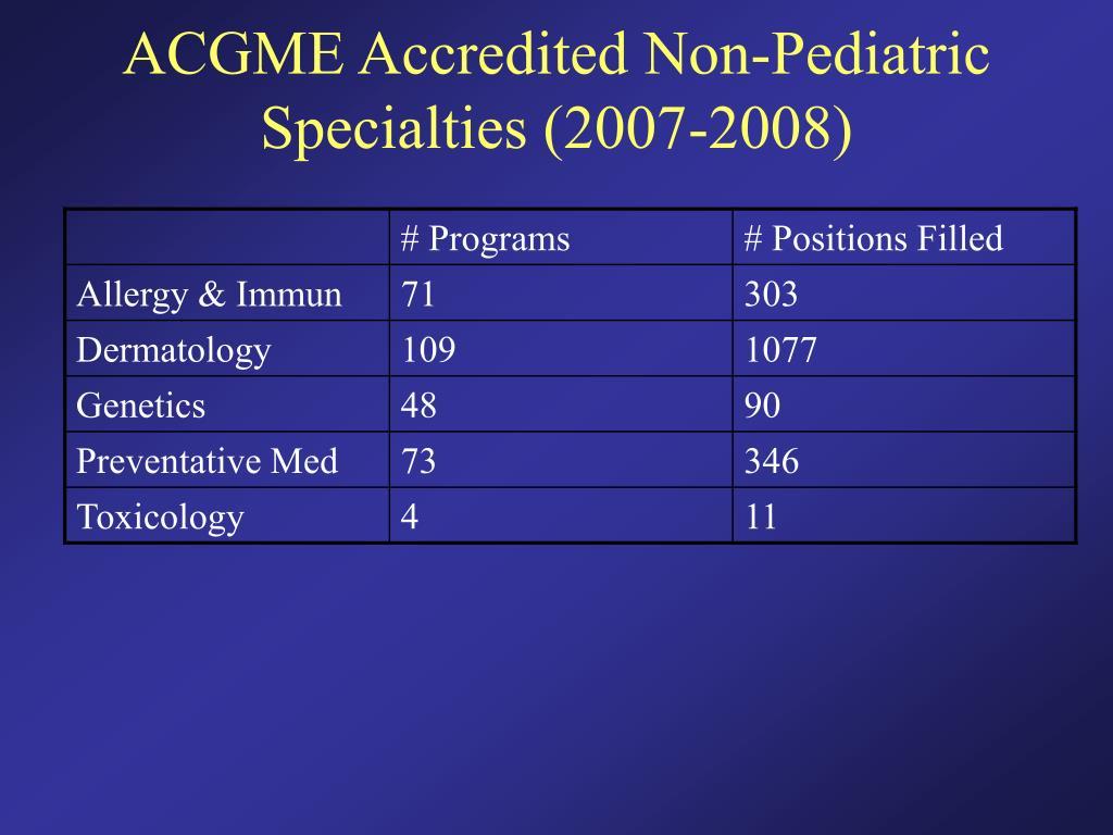 ACGME Accredited Non-Pediatric Specialties (2007-2008)