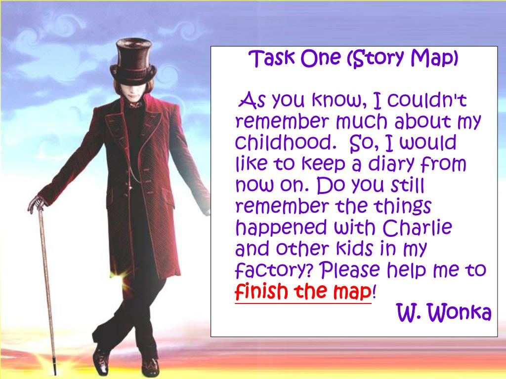 Task One (Story Map)
