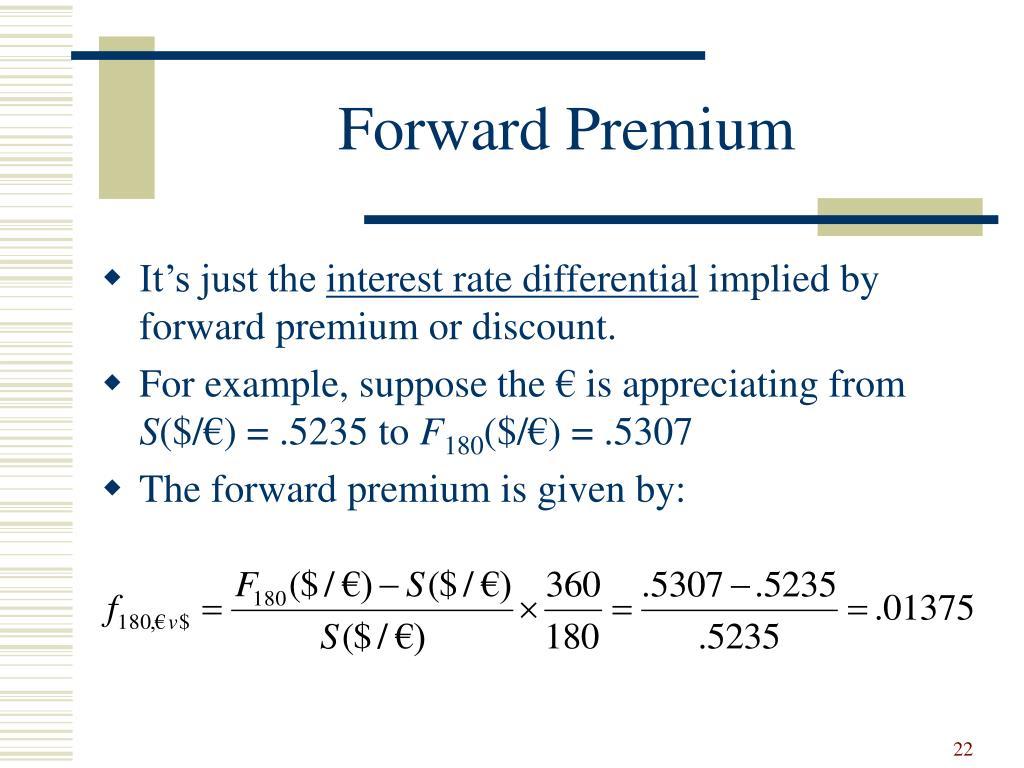 Forward Premium