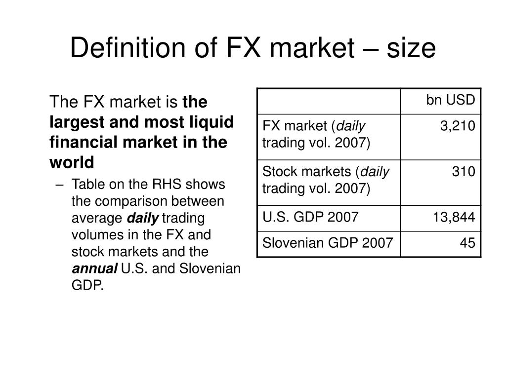Definition of FX market – size