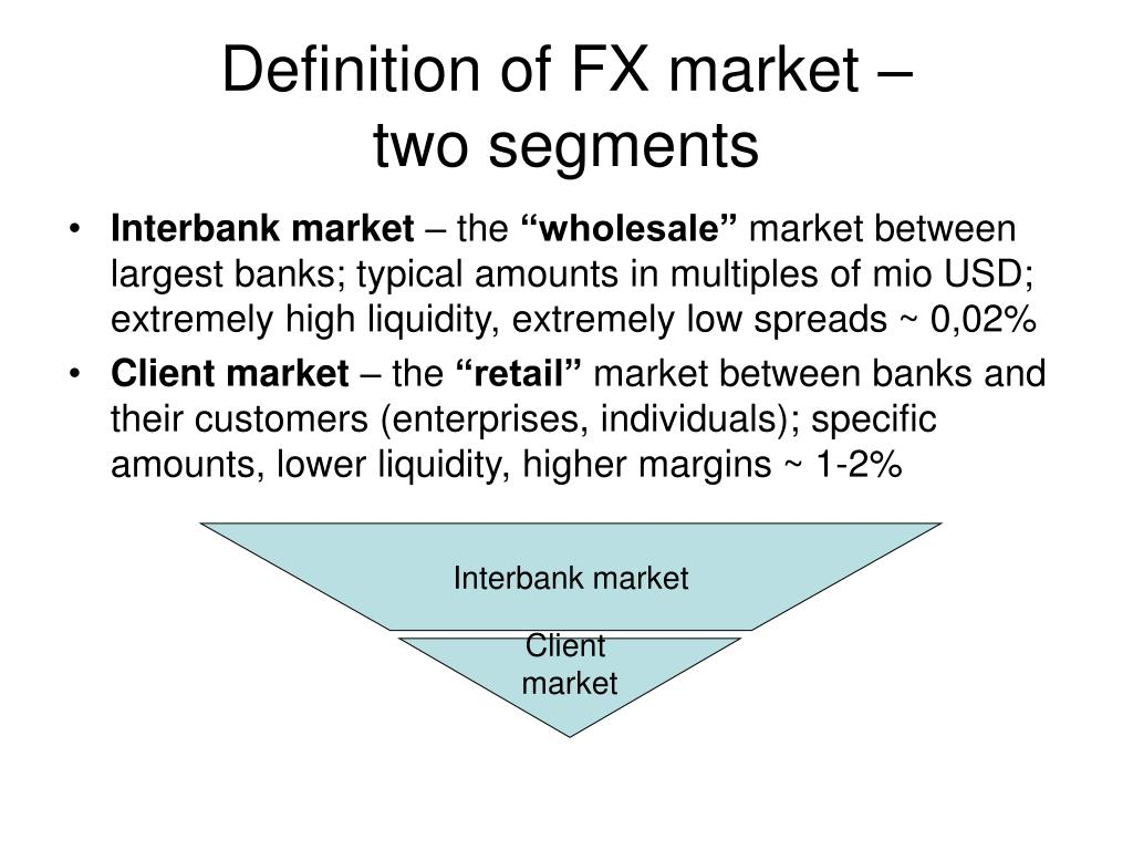 Interbank market
