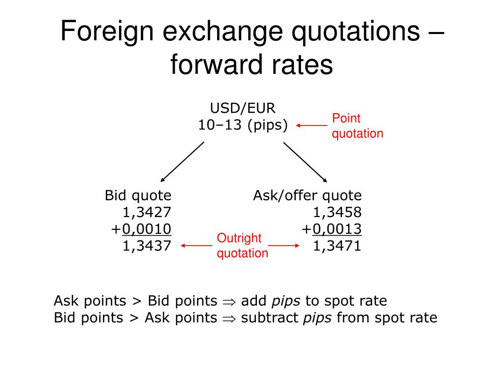 Foreign exchange quotations –