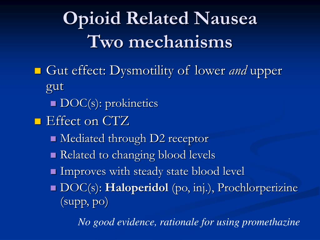 Opioid Related Nausea