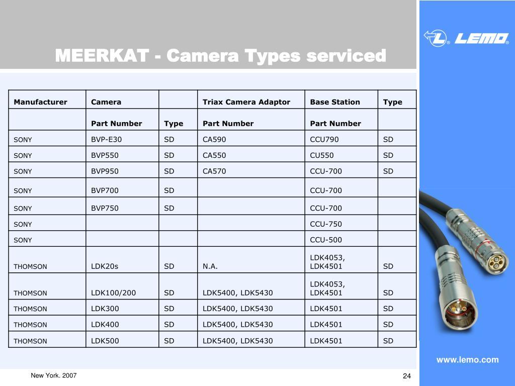 MEERKAT - Camera Types serviced