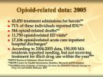 opioid related data 2005