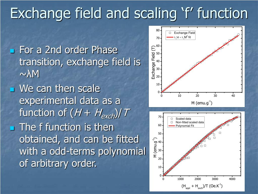 Exchange field and scaling 'f' function
