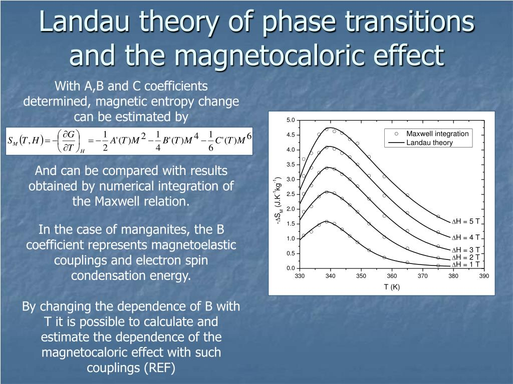 Landau theory of phase transitions and the magnetocaloric effect