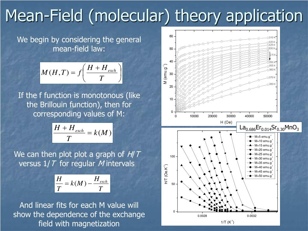 Mean-Field (molecular) theory application