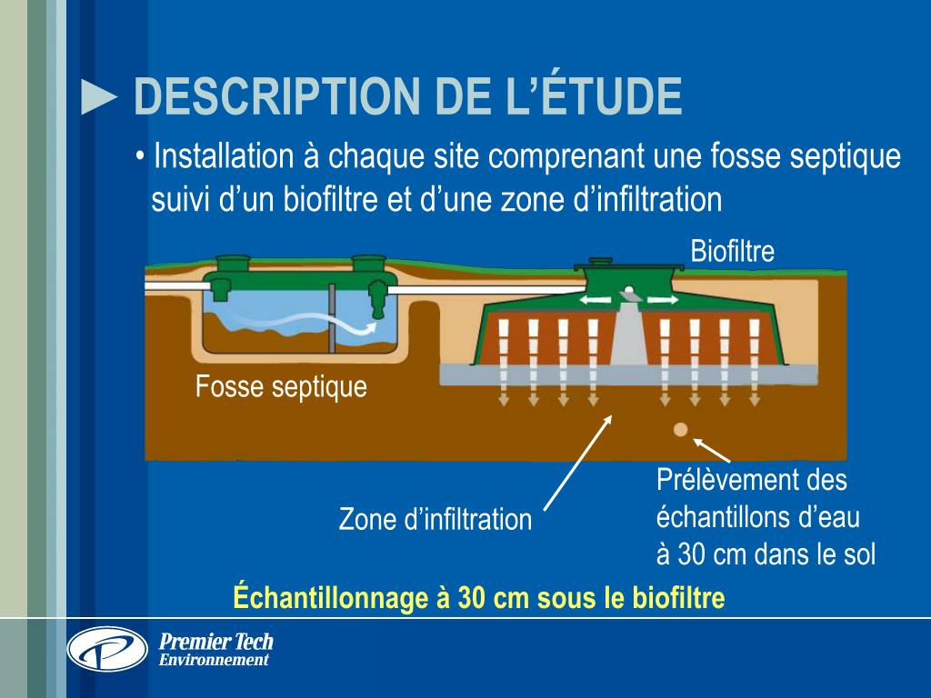 DESCRIPTION DE L'ÉTUDE