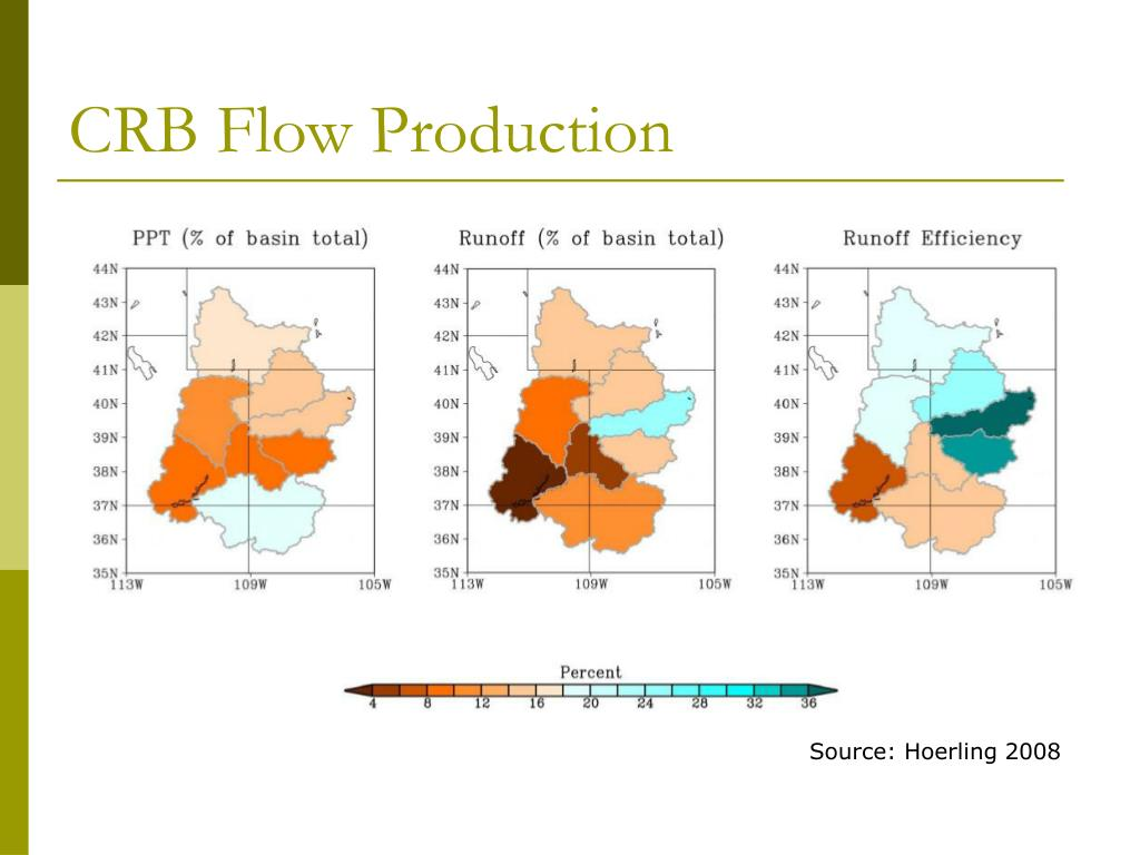 CRB Flow Production