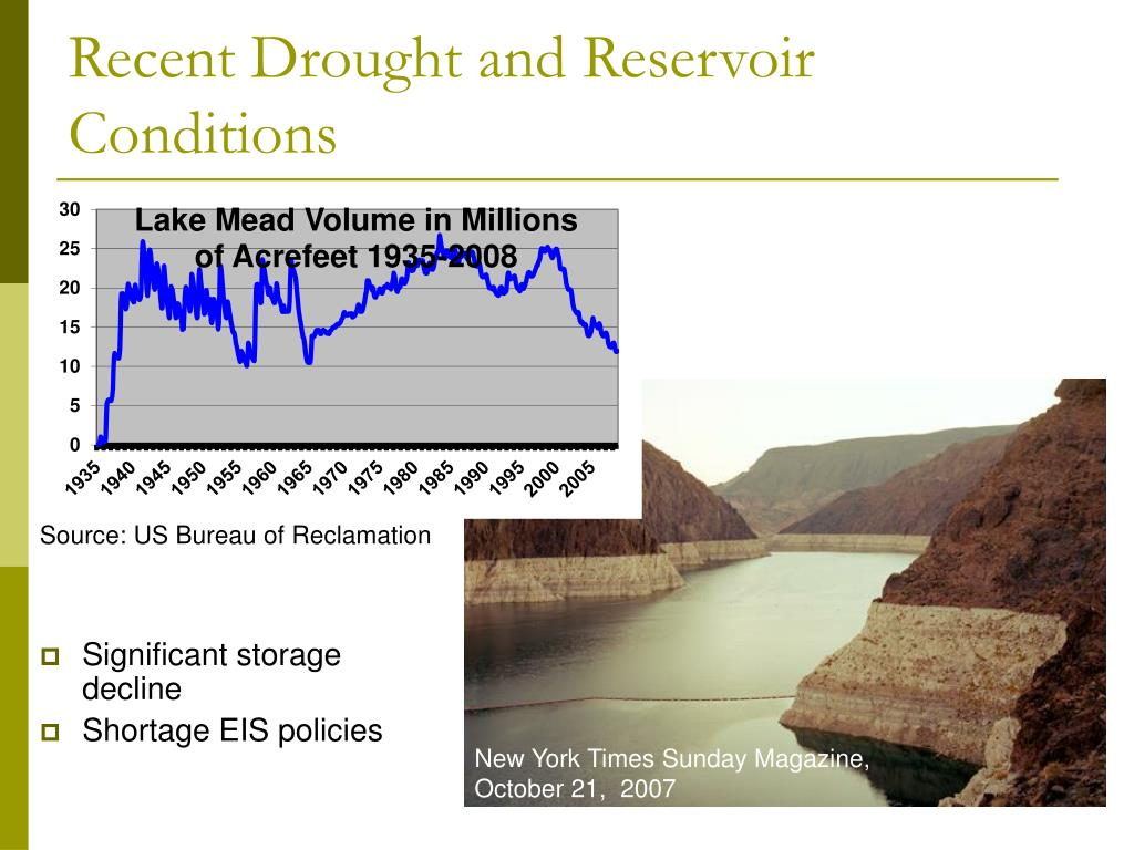 Recent Drought and Reservoir Conditions