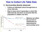 how to collect life table data