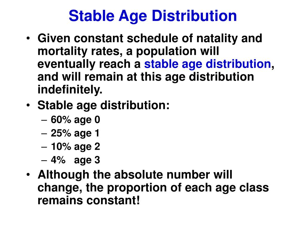 Stable Age Distribution