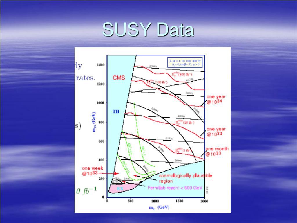 SUSY Data