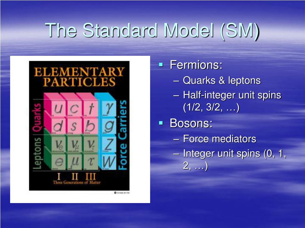 The Standard Model (SM)