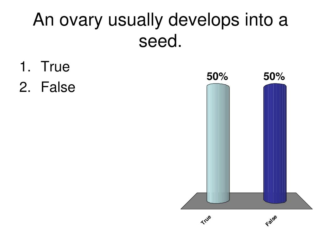 An ovary usually develops into a seed.