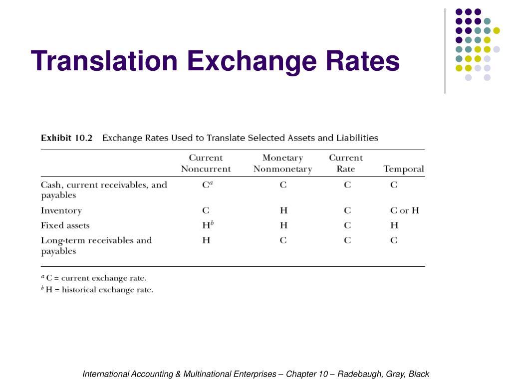 Translation Exchange Rates