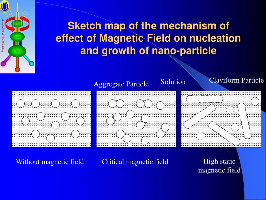 Claviform Particle