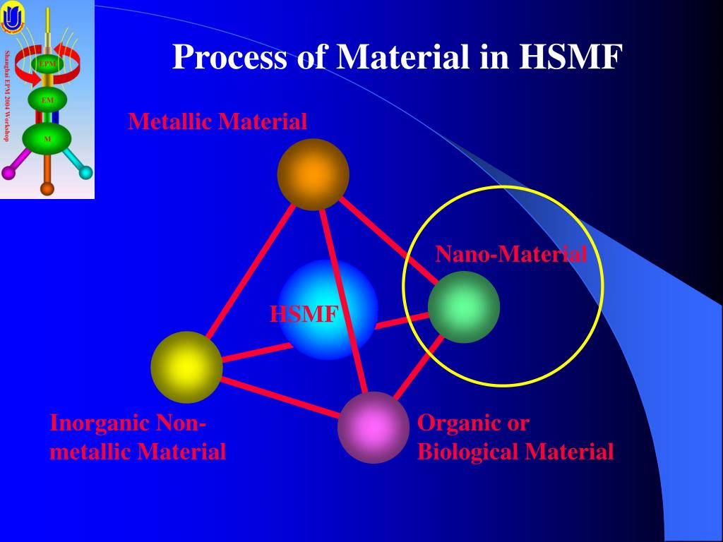 Process of Material in HSMF