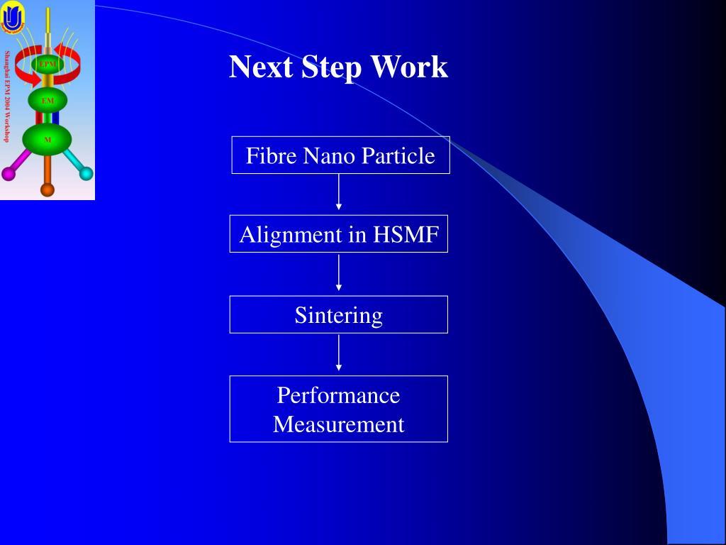 Fibre Nano Particle