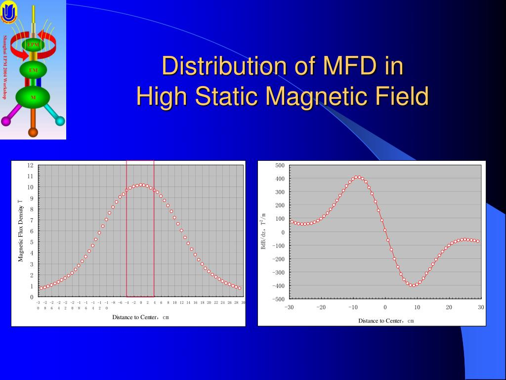 Distribution of MFD in