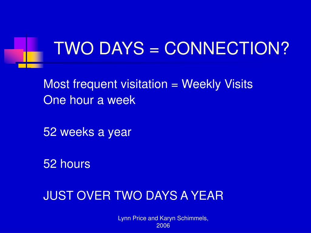 Most frequent visitation = Weekly Visits