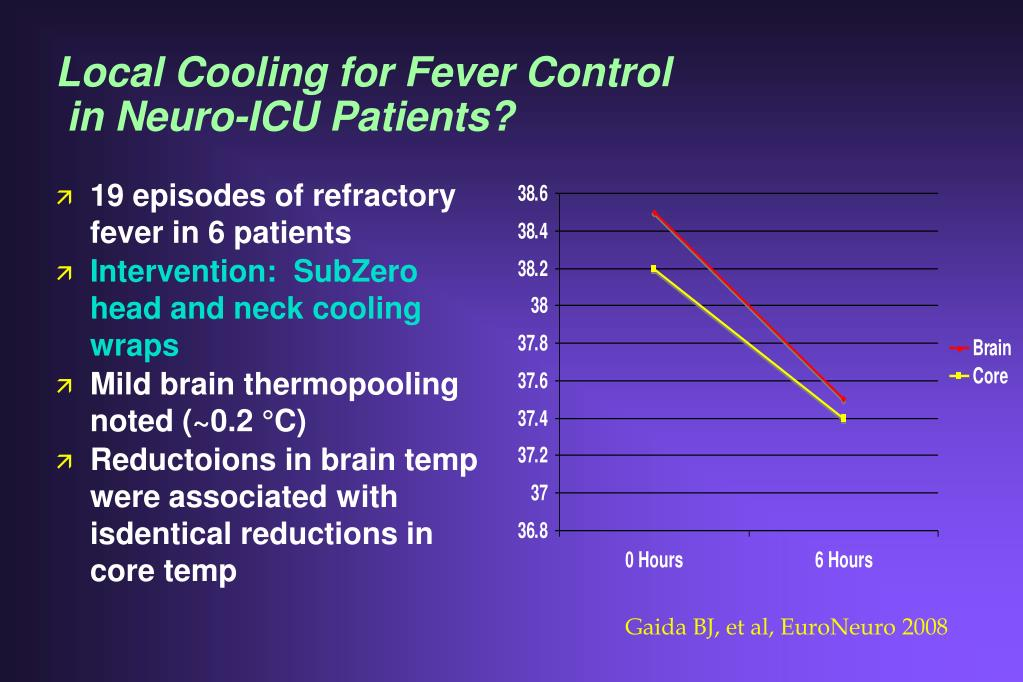 Local Cooling for Fever Control