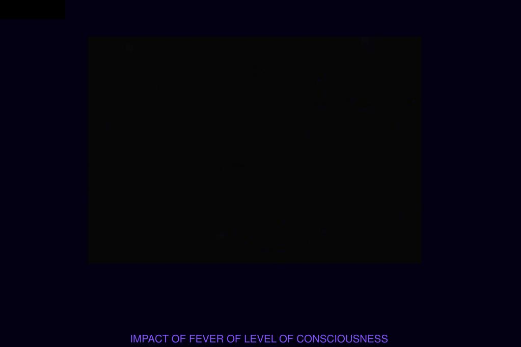 IMPACT OF FEVER OF LEVEL OF CONSCIOUSNESS