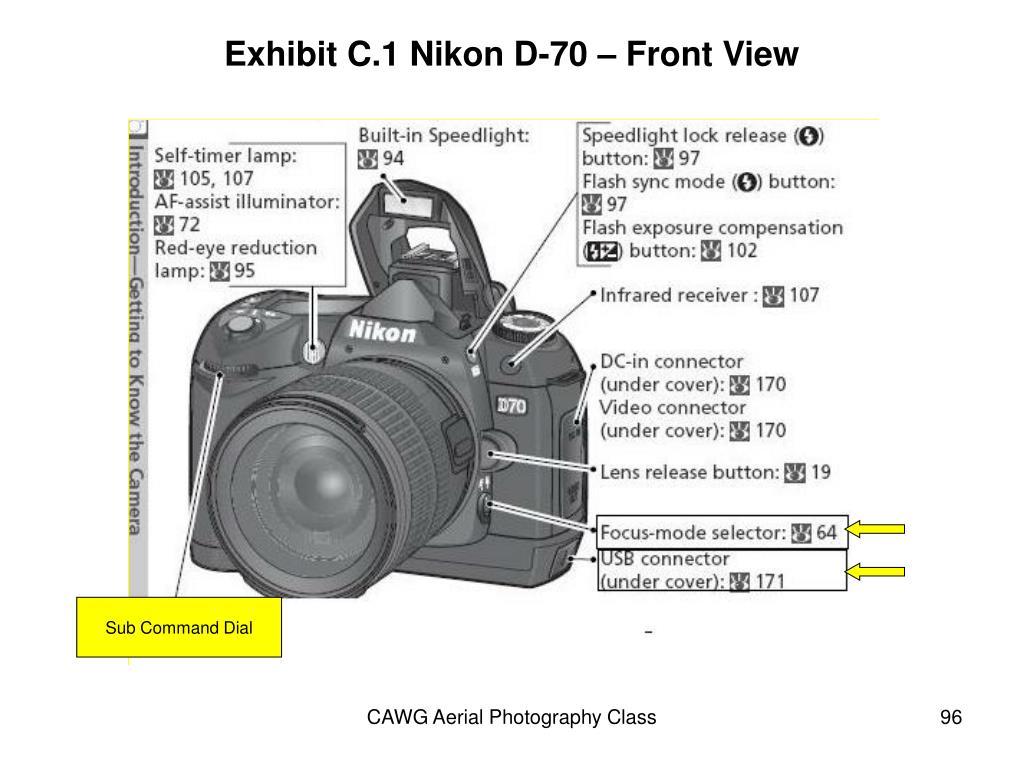 Exhibit C.1 Nikon D-70 – Front View