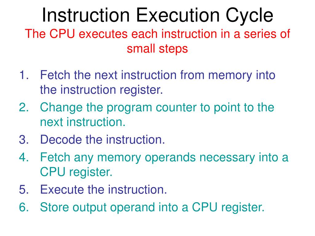 An outline of the four steps of cpu execution