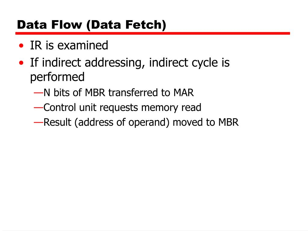 Data Flow (Data Fetch)