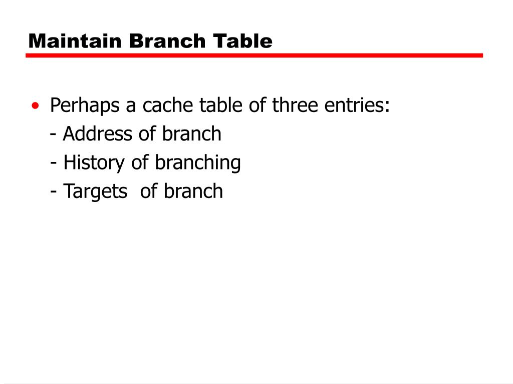 Maintain Branch Table