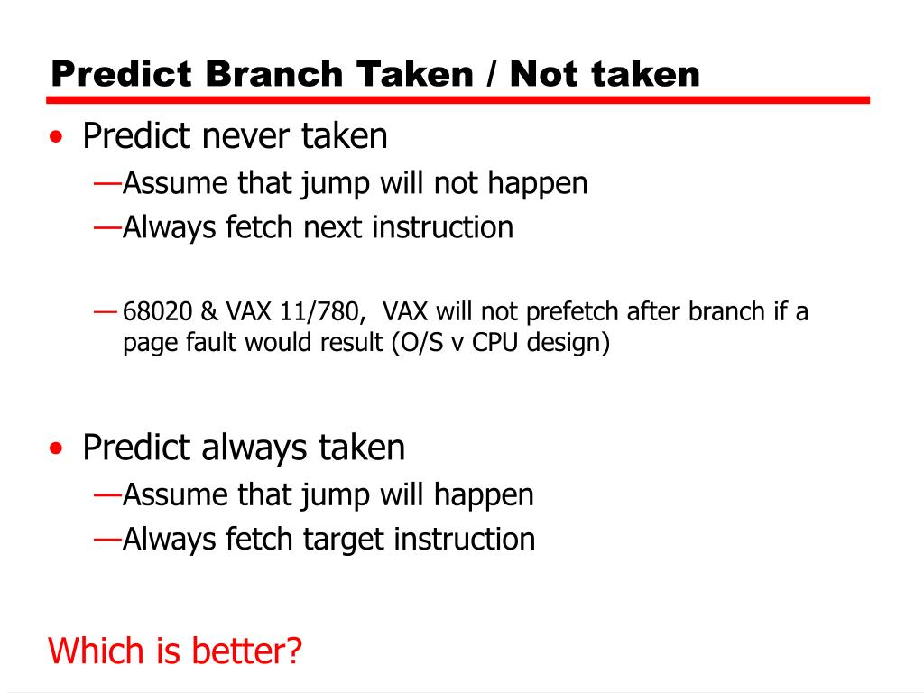 Predict Branch Taken / Not taken