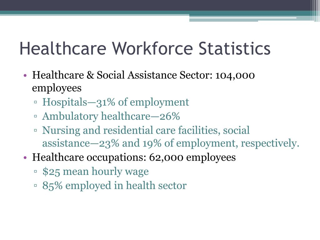 Healthcare Workforce Statistics
