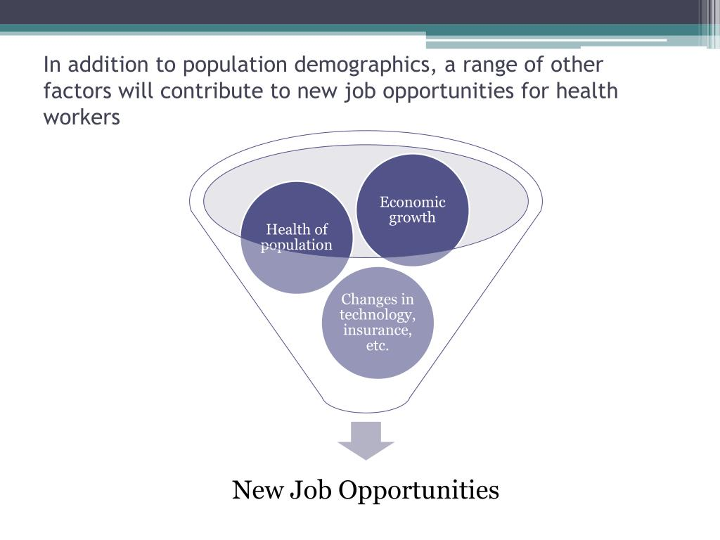 In addition to population demographics, a range of other factors will contribute to new job opportunities for health workers