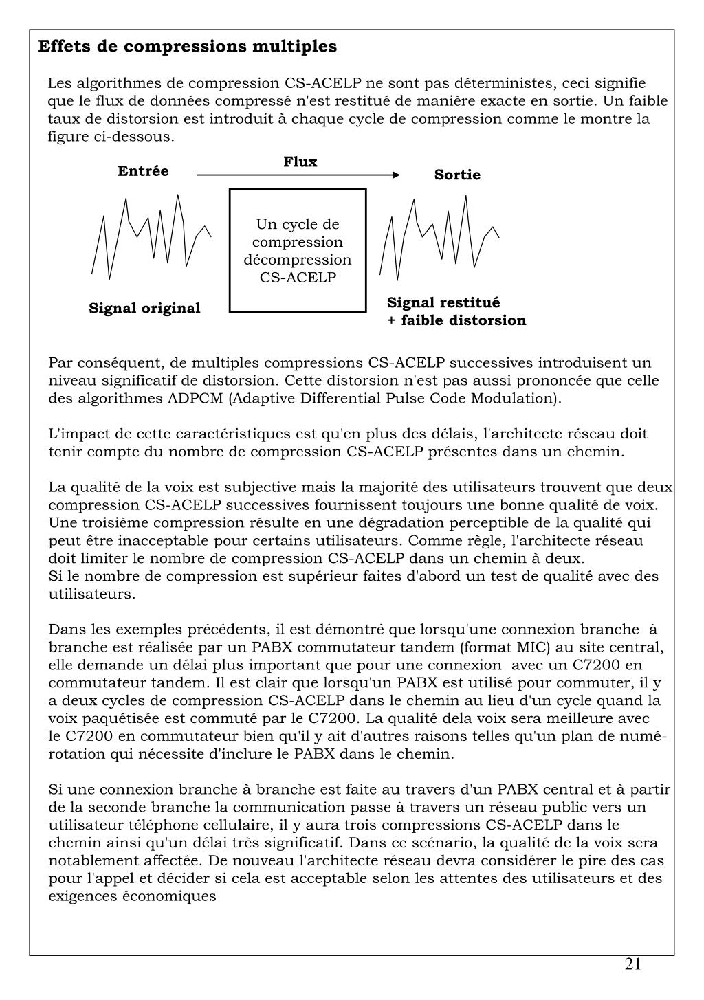 Effets de compressions multiples