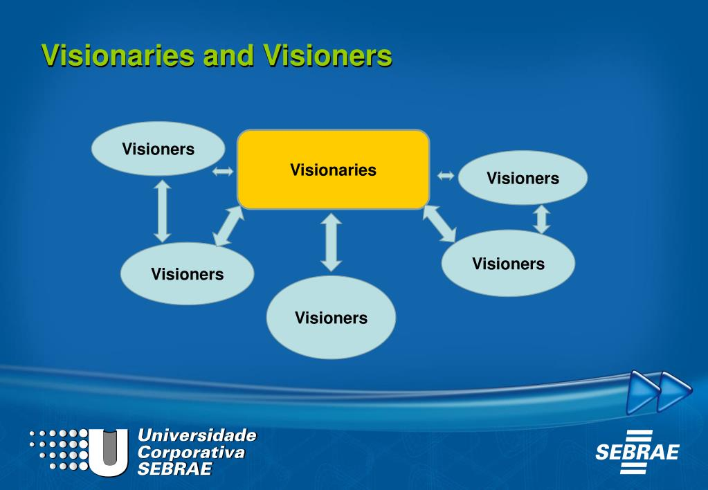 Visionaries and Visioners
