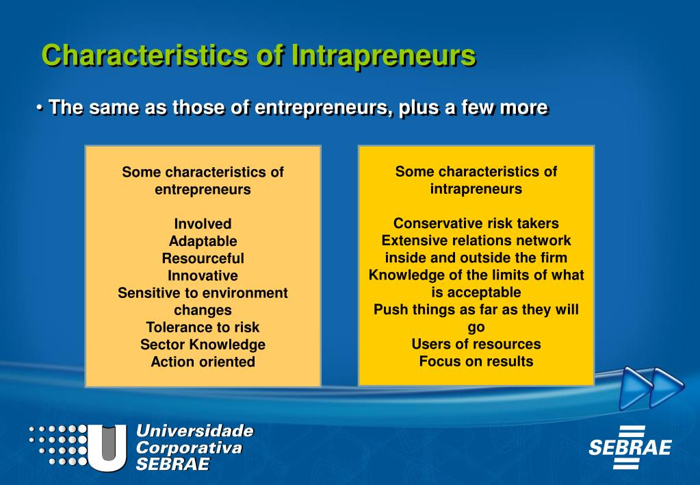 Characteristics of Intrapreneurs
