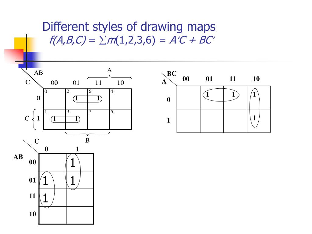 Different styles of drawing maps