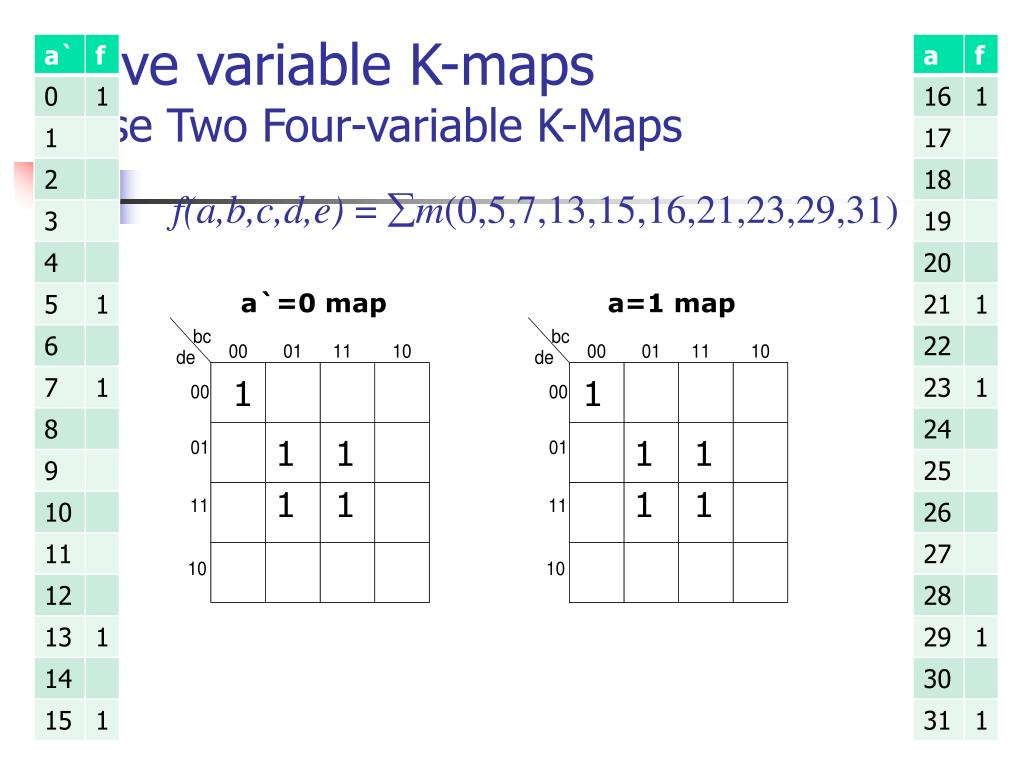 Five variable K-maps