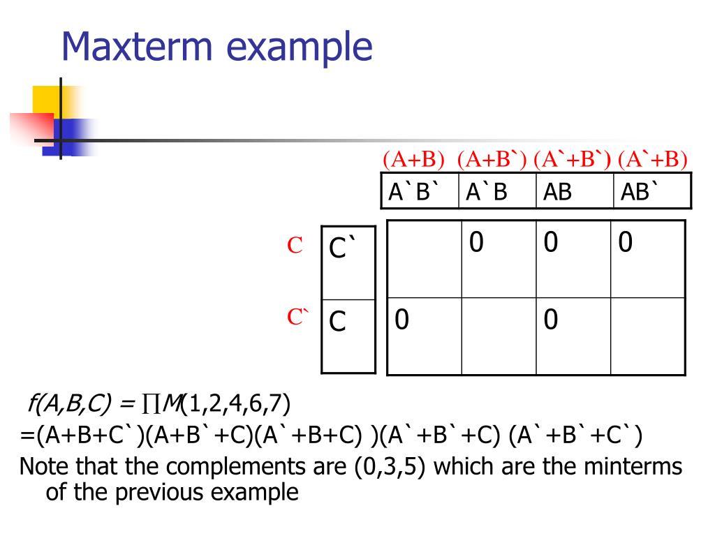 Maxterm example