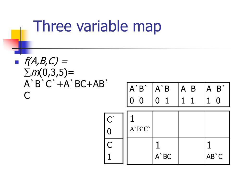 Three variable map