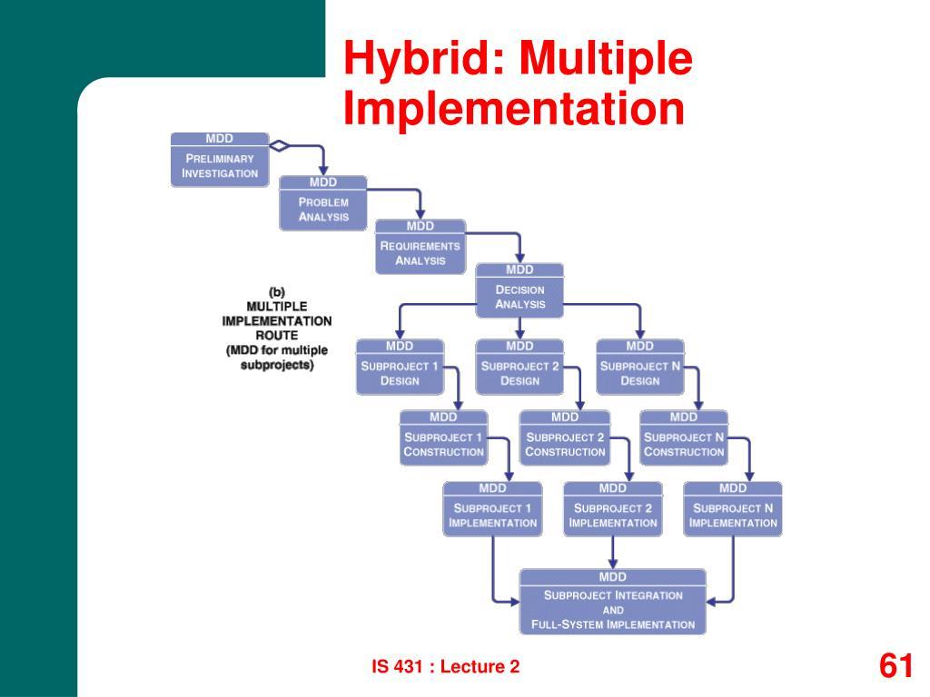 Hybrid: Multiple Implementation