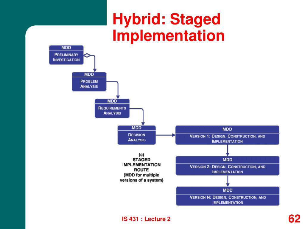 Hybrid: Staged Implementation