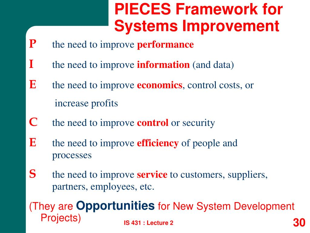 PIECES Framework for Systems Improvement