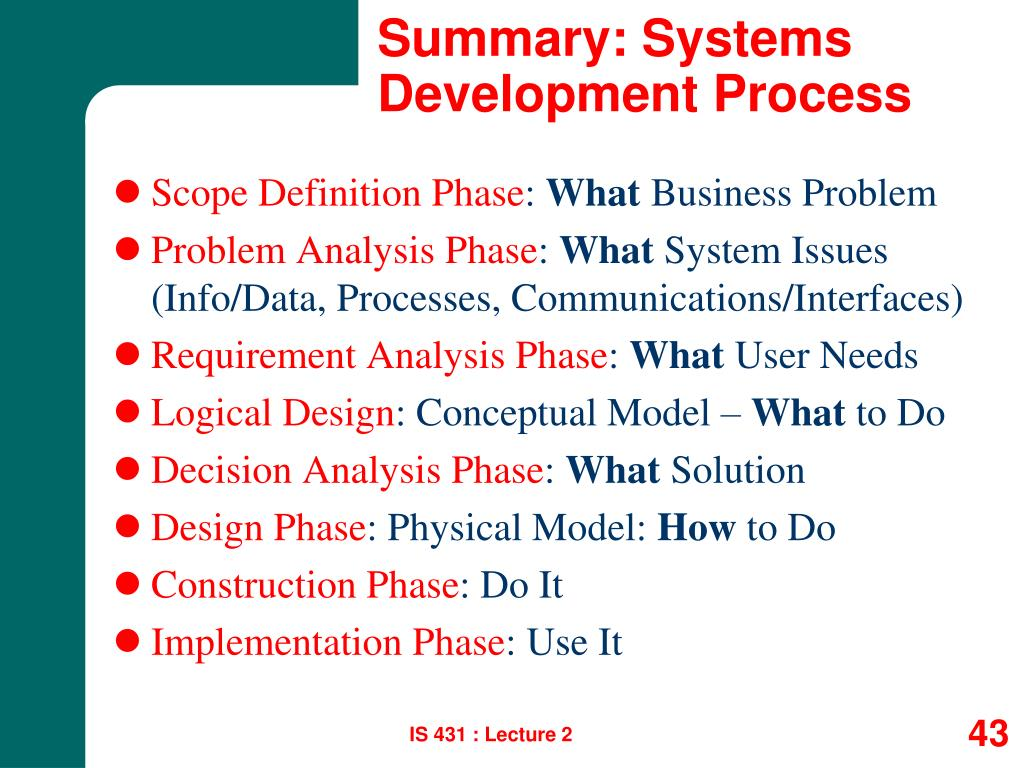 Summary: Systems Development Process
