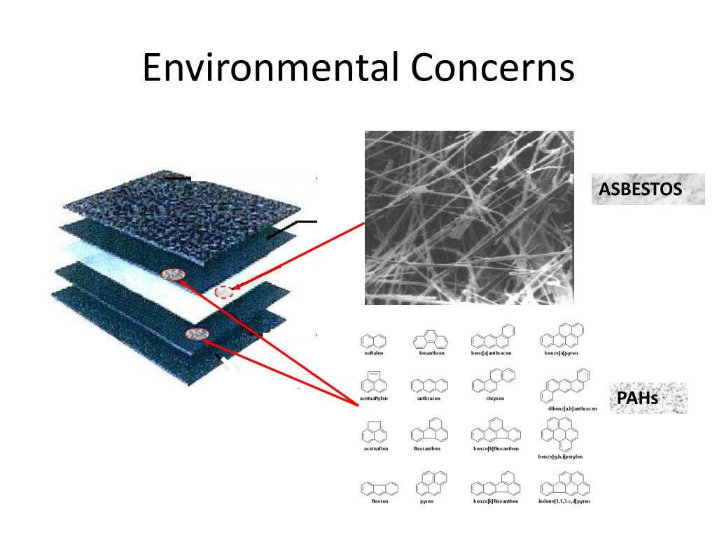 Ppt Environmental Issues Associated With Asphalt Shingle