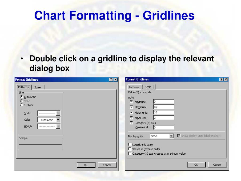 Chart Formatting - Gridlines